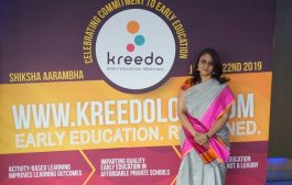 Shiksha Arambha By Kreedo Early Childhood Solutions