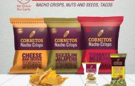 Let's celebrate the pious festival of Navratri with Cornitos