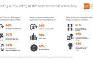 43% of brands and marketers in Asia- Pacific are still finding ways to measure and optimize business: GfK Survey